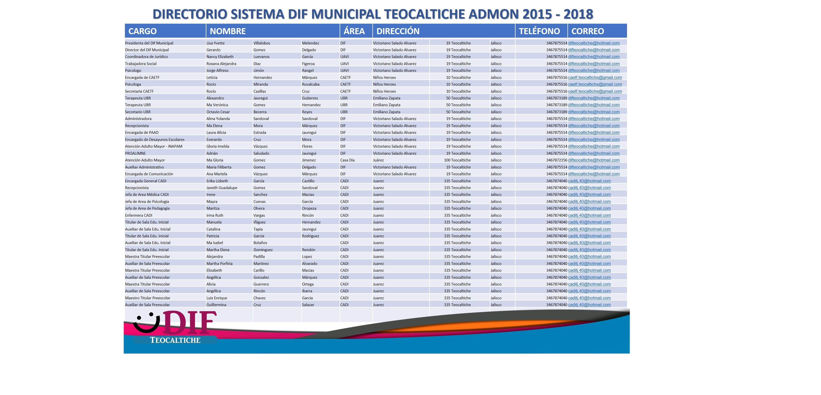 Teocaltiche Administración 2018 2021